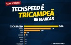 Grafico_Techspeed_Resultado_Light